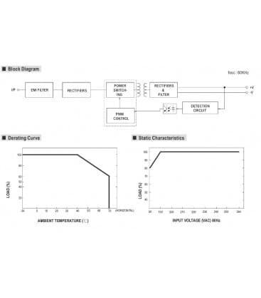 APC-35-350, 28-100V / 35W / IP30