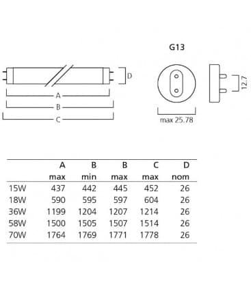 Activa T8 F18W-965 G13
