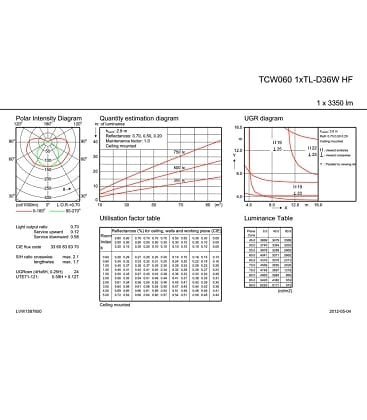 TCW060 1xTL-D36W HF IP65