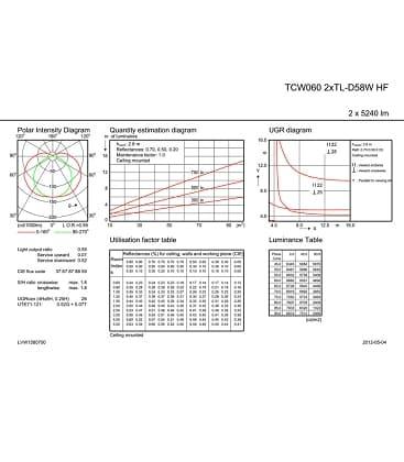 TCW060 2xTL-D58W HF IP65