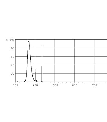 Actinic BL TL 4W-10 uv-a G5
