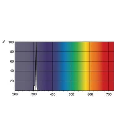 PL-S 9W/01/2P uv-b Narrowband Phototherapy