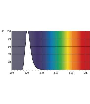 TL 100W/12 SLV uv-b Broadband Phototherapy