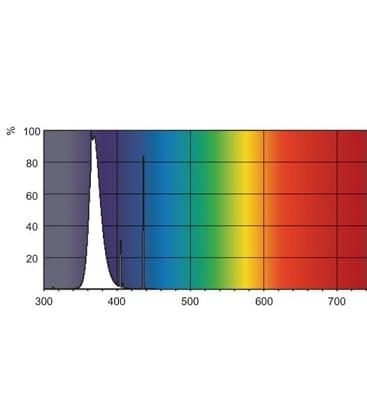 TL 100W/10-R uv-a (PUVA)