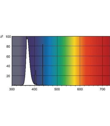 Flexo Print TL  60W/10-R G13 Reprography