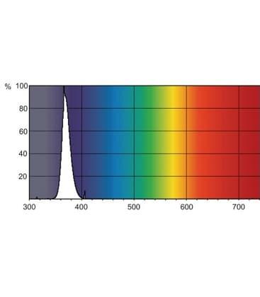 TL-d 18W G13 BLB Black Light UV