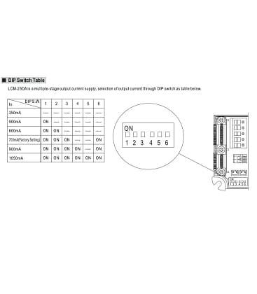 LCM-25DA, 6-54V / 25W / IP20