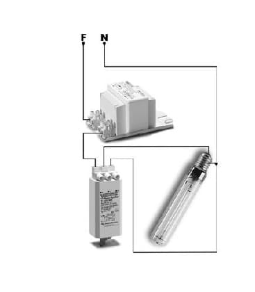 PLANTASTAR KIT 400W for professional cultivation of plants