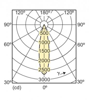 Master LEDspot LV D AR111 11-50W 12V 930 24D Dimmbar