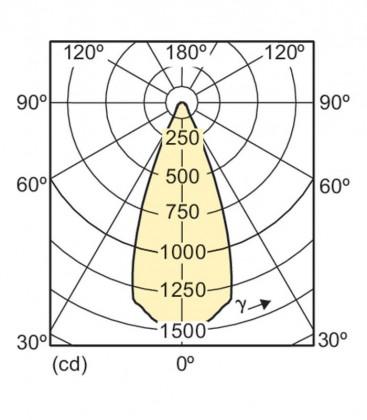 Master LEDspot LV D AR111 11-50W 12V 930 40D Dimmbar