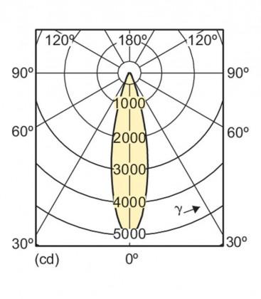 Master LEDspot LV D AR111 20-100W 12V 827 24D Dimmable