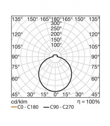 LED Rondel 20W 220-240V Sensor IP44 41098