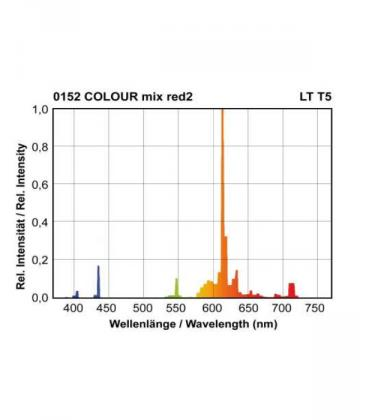 T5 LT 24W-152 G5 COLOUR mix Rouge