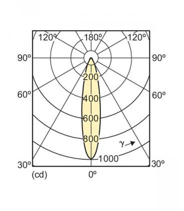 Master LEDspotMV D 4-35W 927 230V GU10 25D Gradable