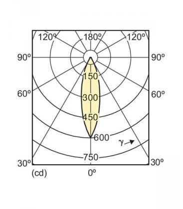 Master LEDspotMV D 4-35W 940 230V GU10 40D Dimmable