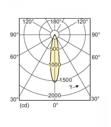 Master LEDspotMV D 5.4-50W 927 230V GU10 25D Dimmerabile
