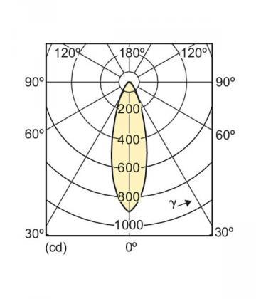 MASTER LEDspot D 5.5-50W 827 PAR20 E27 40D Dimmable