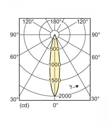 MASTER LEDspot D 5.5-50W 840 PAR20 E27 25D Dimmbar