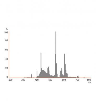 Lumilux T5 ES 45W-865 HO High Output G5