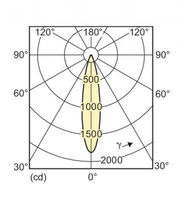 Master LEDspotLV VLE 6.3-35W 827 12V MR16 24D Dimmbar